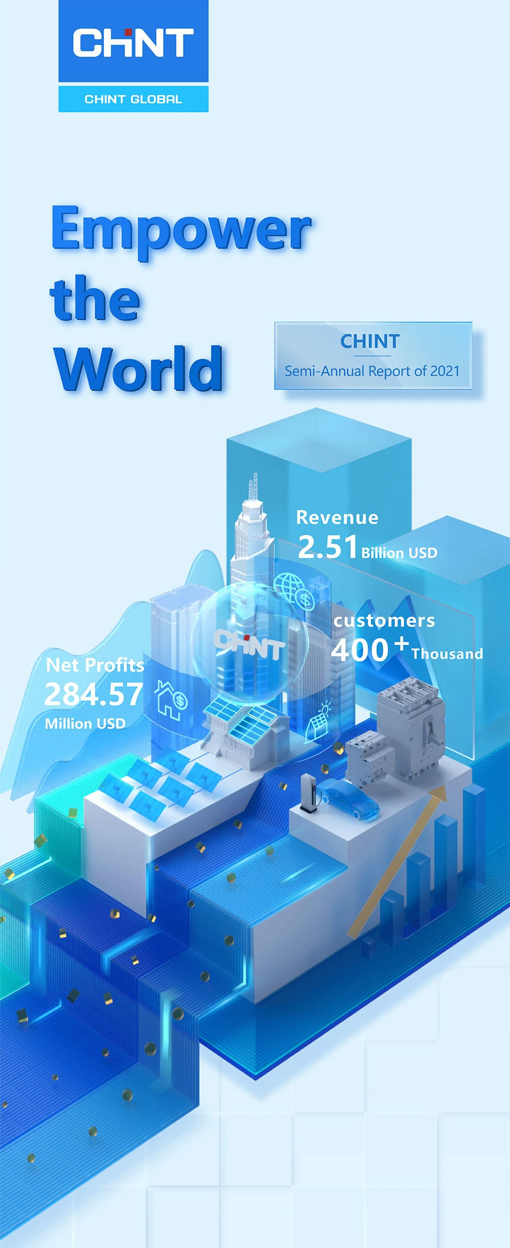 CHINT Semi-Annual Report of 2021